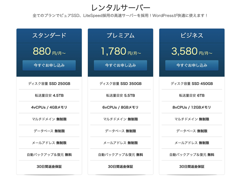 mixhost申し込み料金プラン